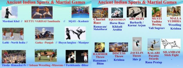 Bharat - Land Of Talents, Genius And Master Sports